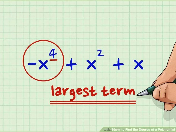 Image titled Find the Degree of a Polynomial Step 4