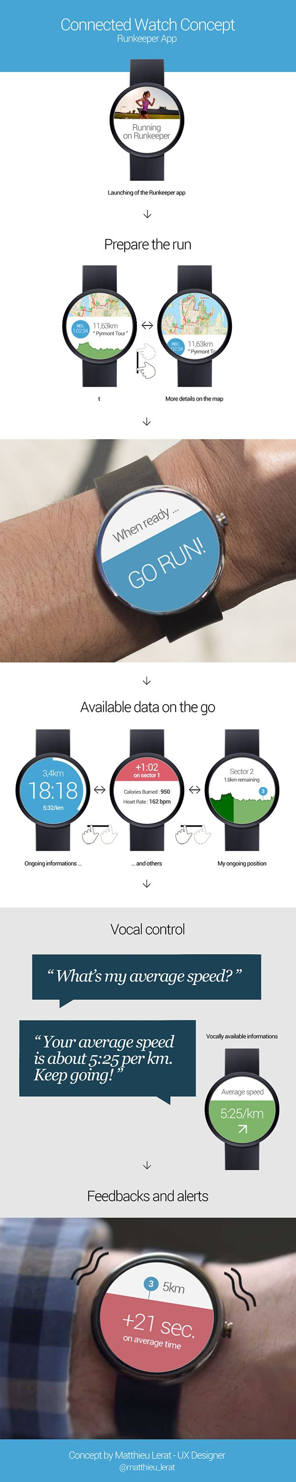 Runkeeper App Concept | Connected Watch - Android Wear by Matthieu Lerat, via Behance