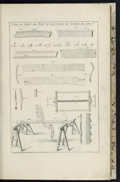 L'art du menuisier, 1769. Okná, dvere, profily, obklady, nástroje na opracovanie dreva - hoblíky, píly, dlátka. Viac dielov!