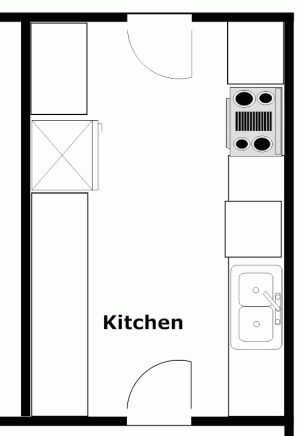 Galley Kitchen Design Layout 38 best kitchen floor plans images on pinterest | kitchen floors