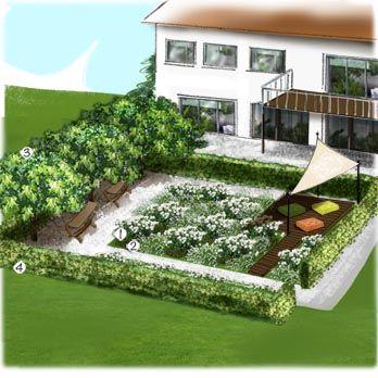 Projet aménagement jardin : Jardin et sieste