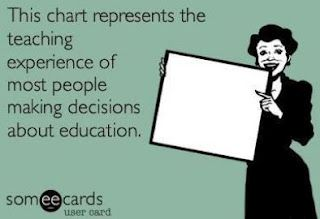 This chart represent the teaching experience of most people making decisions about education!
