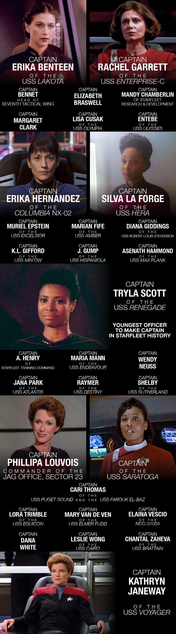 Female Captains of Starfleet #startrek