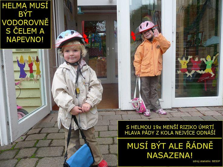 Helma na kolo | Ochrana hlavy | Jak upevnit, aby chránila?
