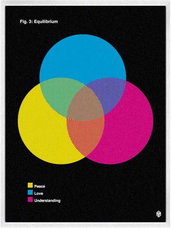 Equilibrium Print Plectron, Design Inspiration, Cdr Christopher David, Equilibrium Prints, Chris David, Art Prints, Graphics Design, David Ryan, Living Prints