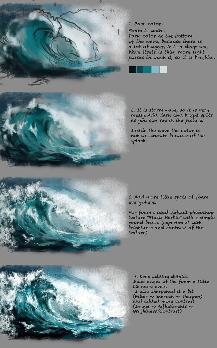 Stormy water step by step painting tutorial.