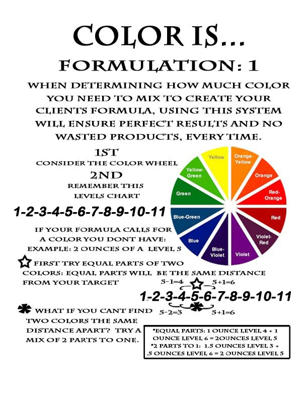 Color Is... a cosmetology students guide to color fundamentals. this slide is on formulation