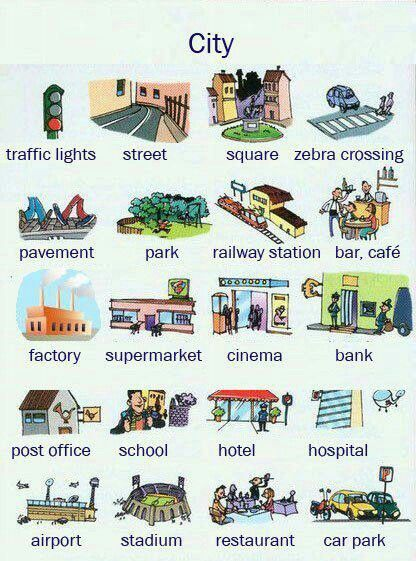 City, #Vocabulary #English                                                                                                                                                     More