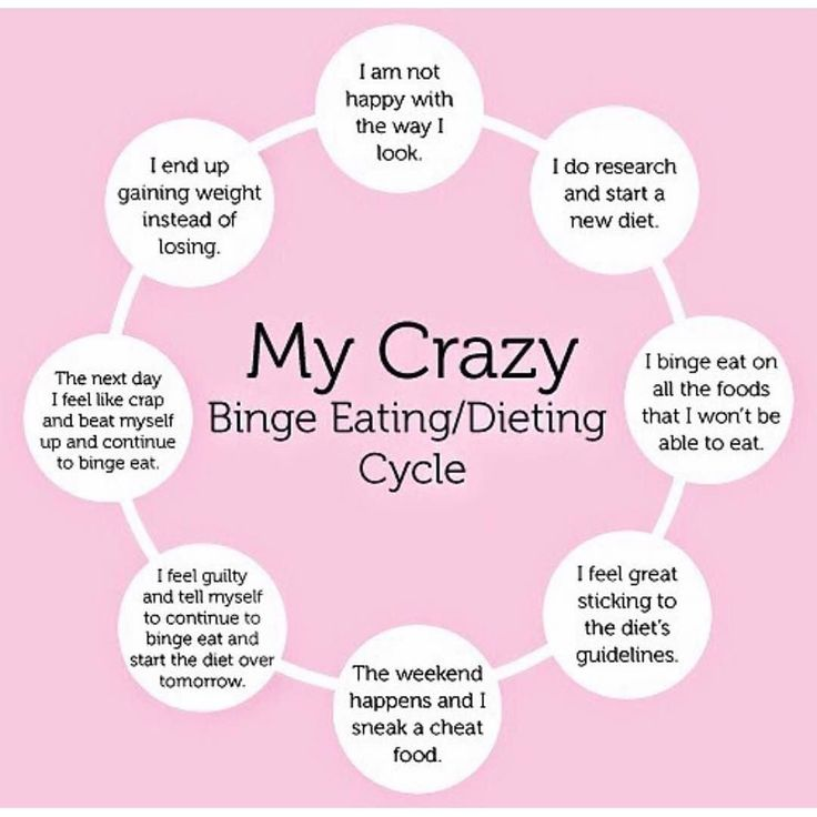 Does ANY of this sound familiar to you?  I am not happy with the way I look.  I do research and start a new diet.  I binge eat on all the foods that I won't be able to eat.  I feel great sticking to the diet's guidelines.  The weekend happens and I sneak a cheat food.  I feel guilty and tell myself to continue to binge eat and start the diet over tomorrow.  The next day I feel like crap and beat myself up and continue to binge eat.  I end up gaining weight instead of losing. Break the cycle…