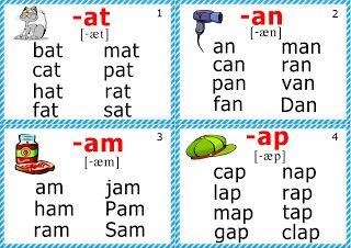 phonics flashcards for kindergarten