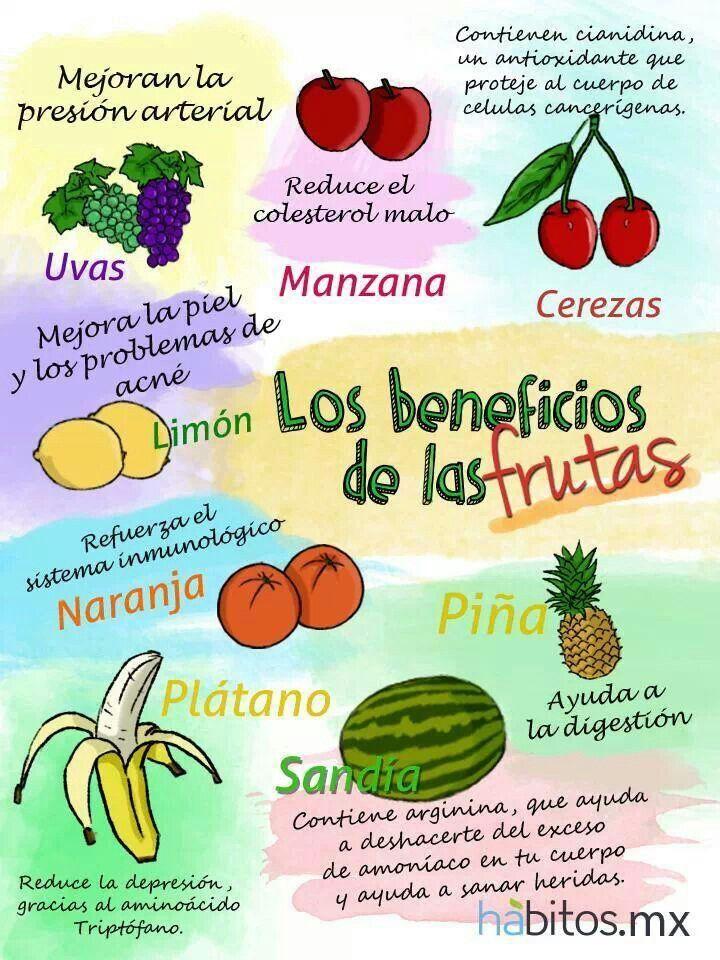 que frutas comer para bajar el acido urico alimentos aconsejados para evitar acido urico alimentos prohibidos para enfermos gota