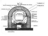 Resultado de imagen para INSTRUCCIONES Y PLANOS EN ESPAÑOL PARA HACER HORNOS Y ASADORES ECONOMICOS