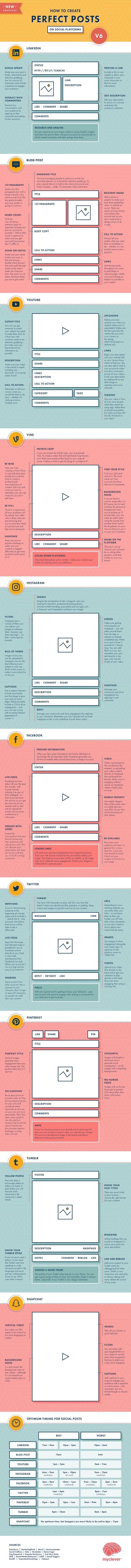 De perfecte posts & afmetingen voor 10 social mediaplatformen [infographic] Nu ook met Snapchat!