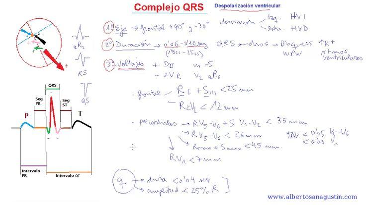 ECG normal (15): Complejo QRS #electrocardiograma http://www.albertosanagustin.com