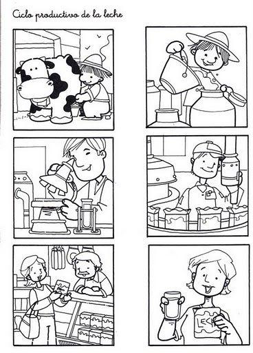 Proceso de la leche
