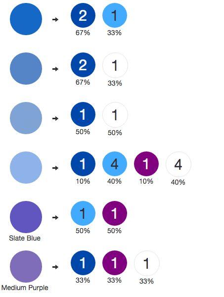 Casa de Colorir: Como misturar tintas para fazer a cor que você bem entender