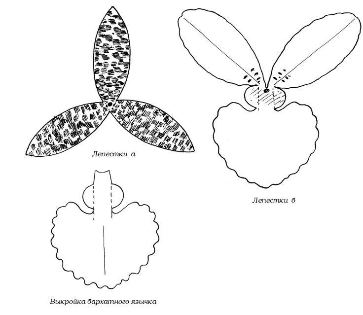 Выкройки и сборка цветов / Декоративные цветы из ткани, бумаги, кожи: Практическое руководство