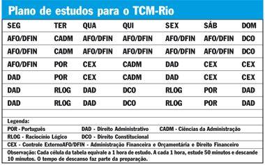 Concurso TCM-Rio > Especialista elabora plano de estudo para concurso do TCM-Rio - Folha Dirigida   Concursos Públicos