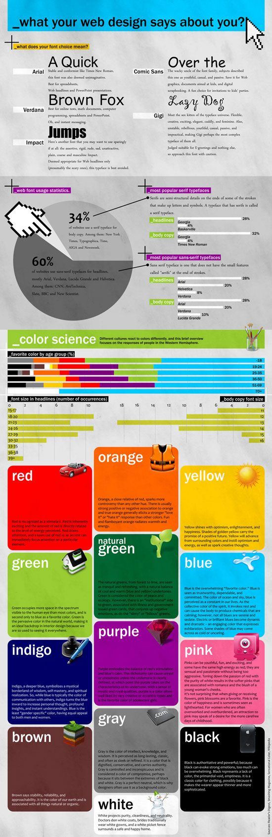Here is an infographic that delves into the meanings of fonts and colors in the context of web design.