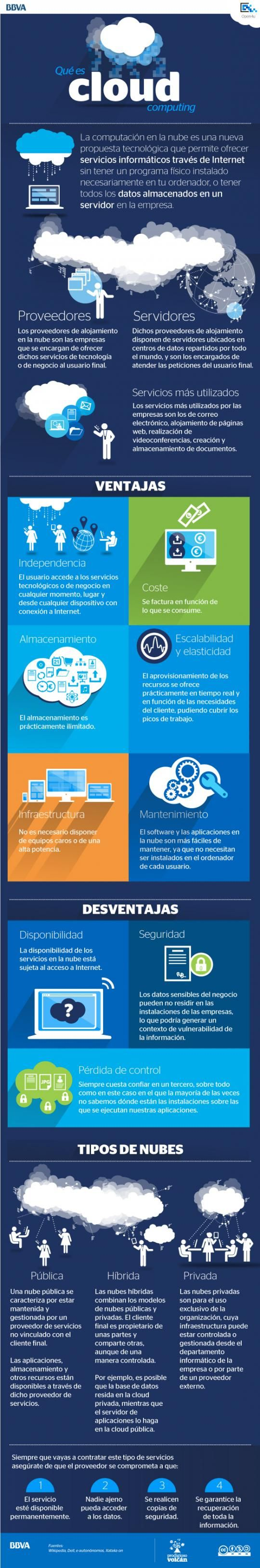 ¿Qué es #cloud computing?  #infografía #infographics #nube #developers #desarrolladores #infografíasBBVA