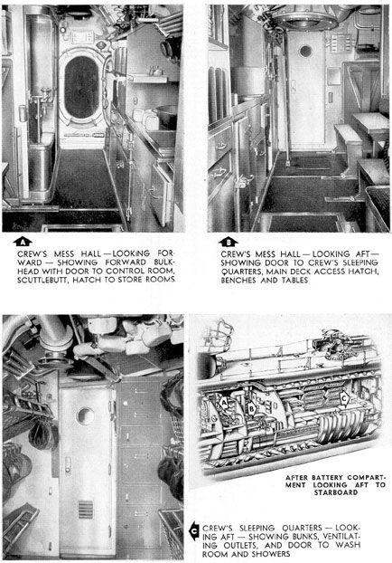Titanic Engine Room Scene: 17 Best Images About Submarine On Pinterest