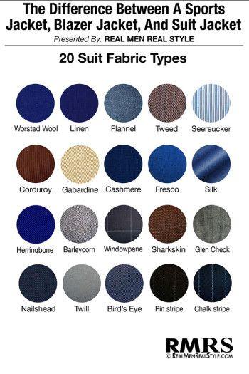 Custom Suit Fabrics – Cost and Scarcity