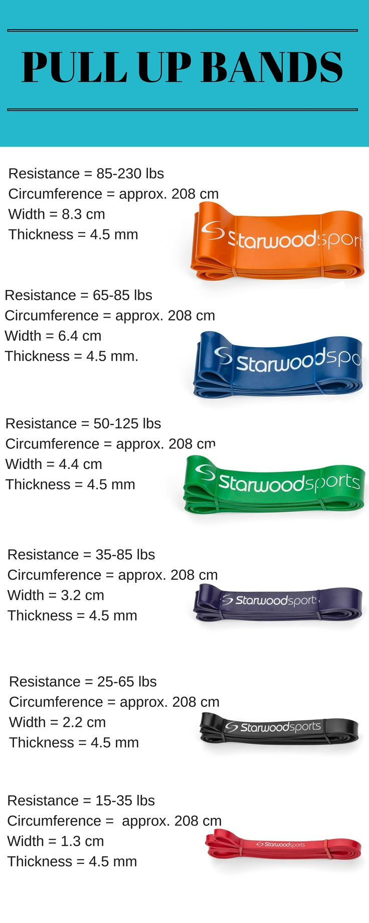Resistance Band / Pull Up Band - Premium Exercise Band for Crossfit, Powerlifting & Assisted Pull Ups / Mobility Band (One Per Set) - For Men and Women - Lifetime Guarantee http://www.amazon.co.uk/Starwood-Sports/pages/default?pageId=TO16EMKD1REHXTW&channel=https://uk.pinterest.com/starwoodsports/