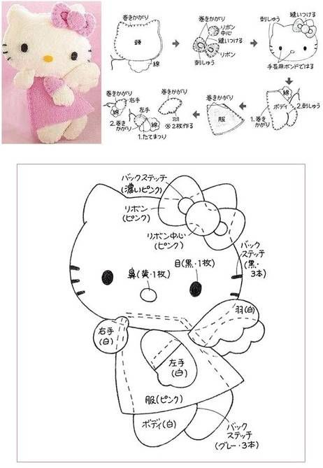 Crochet hello kitty booties in Malayalam for beginners | 669x462