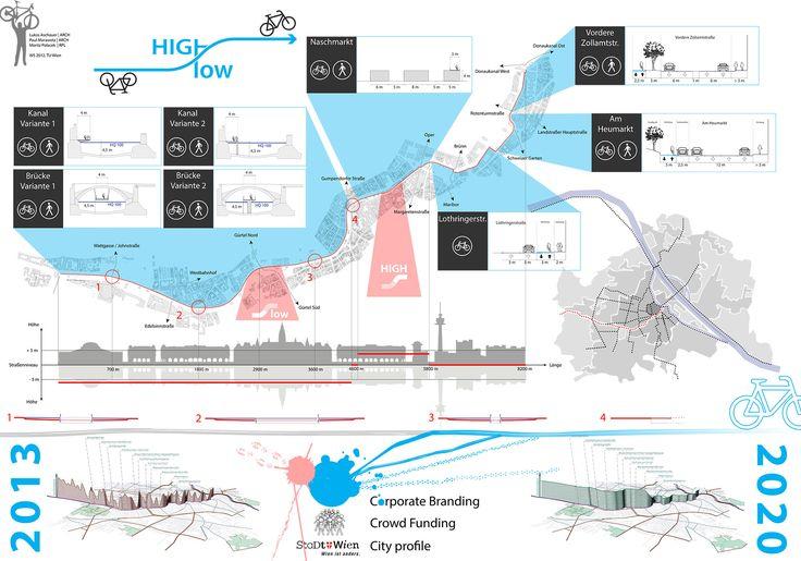 https://www.google.com/search?q=poster presentation urban planning