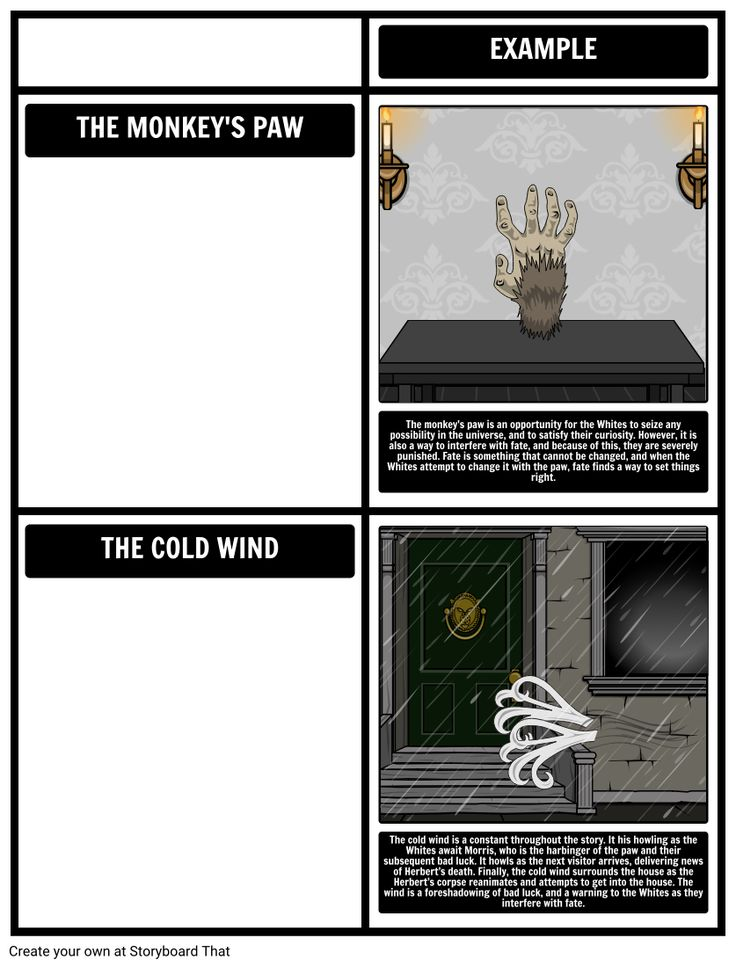 The Monkey's Paw - Themes, Symbols and Motifs: Themes, symbols, and motifs come alive when you use a storyboard. In this activity, students will identify themes and symbols from the story, and support their choices with details from the text.