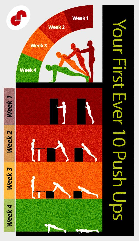 How to do your first ever 10 push ups