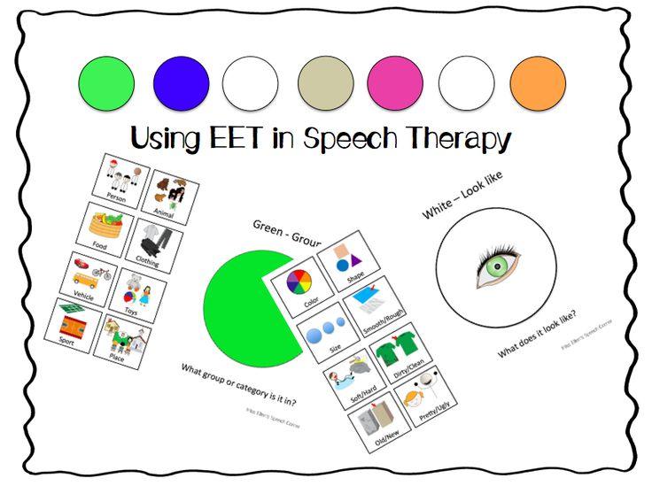 miss ellen's speech corner: expanding expressions tool (eet) in speech therapy