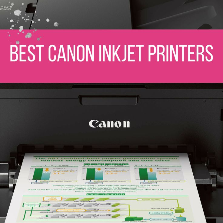 Top 3 Canon Inkjet Printers - The Artcademy