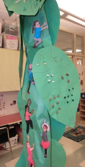 Jack and the Beanstalk  Glue a student picture to a beanstalk that can be created from butcher paper.