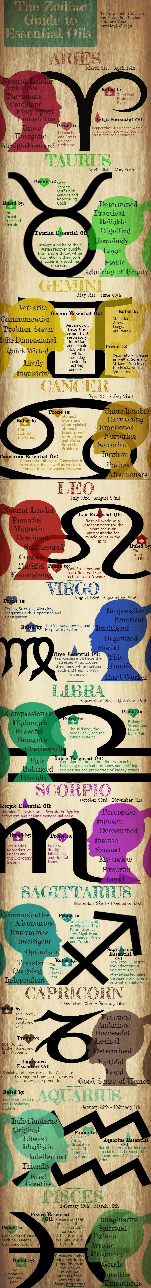 Each Zodiac sign has different needs for essential oil; find out yours with this guide! | GaiamTV - Health and Longevity