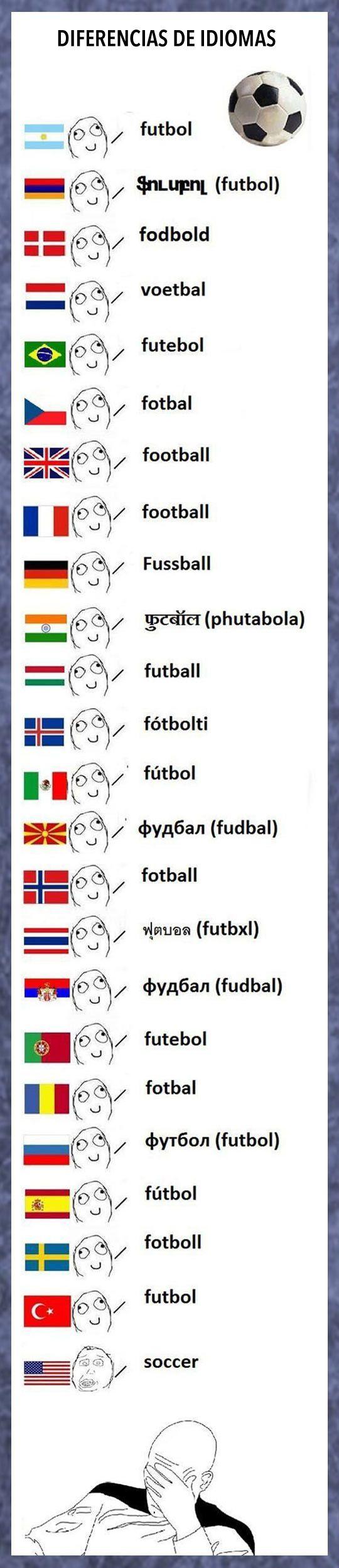 Fútbol en diferentes idiomas.