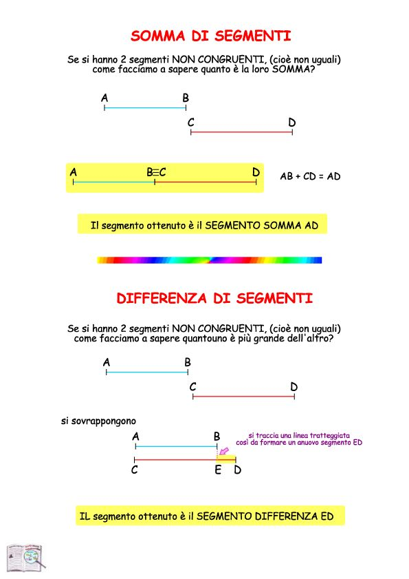 Rette Semirette e Segmenti 1ª Media   AiutoDislessia.net