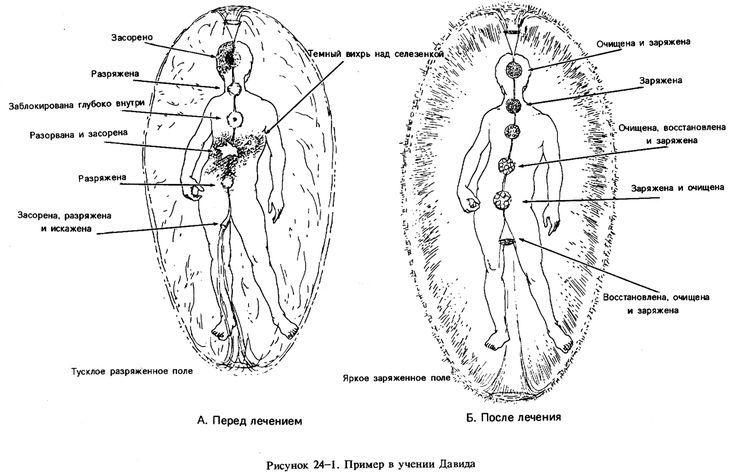 Ящик пандоры – Методы преодоления психопрограммирования