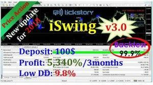 Forex Trading Basics Forextrader Learning Forex Trading