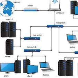 Cisco Dlink Office Home Extender Installation, Home Office IT support Villa wifi router modem extender booster setup internet network te...
