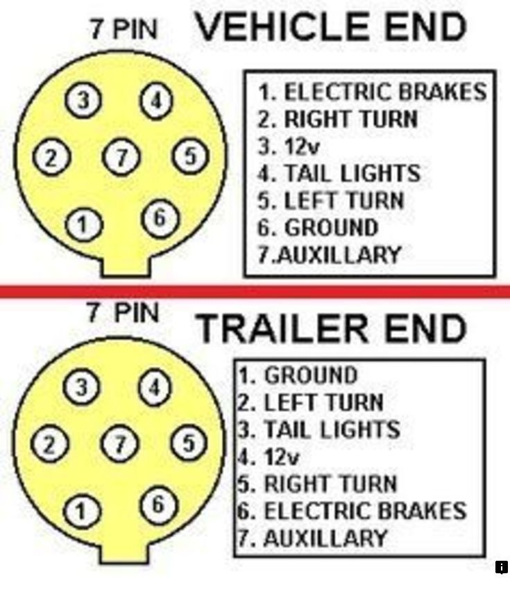Click The Link To Read More About Horseback Riding Lessons Just Click On The Link For More The Trailer Wiring Diagram Trailer Light Wiring Electricity