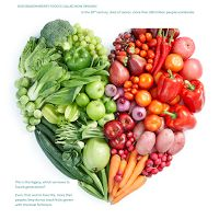 robert von rotz roy: Organics food - healthy organic food