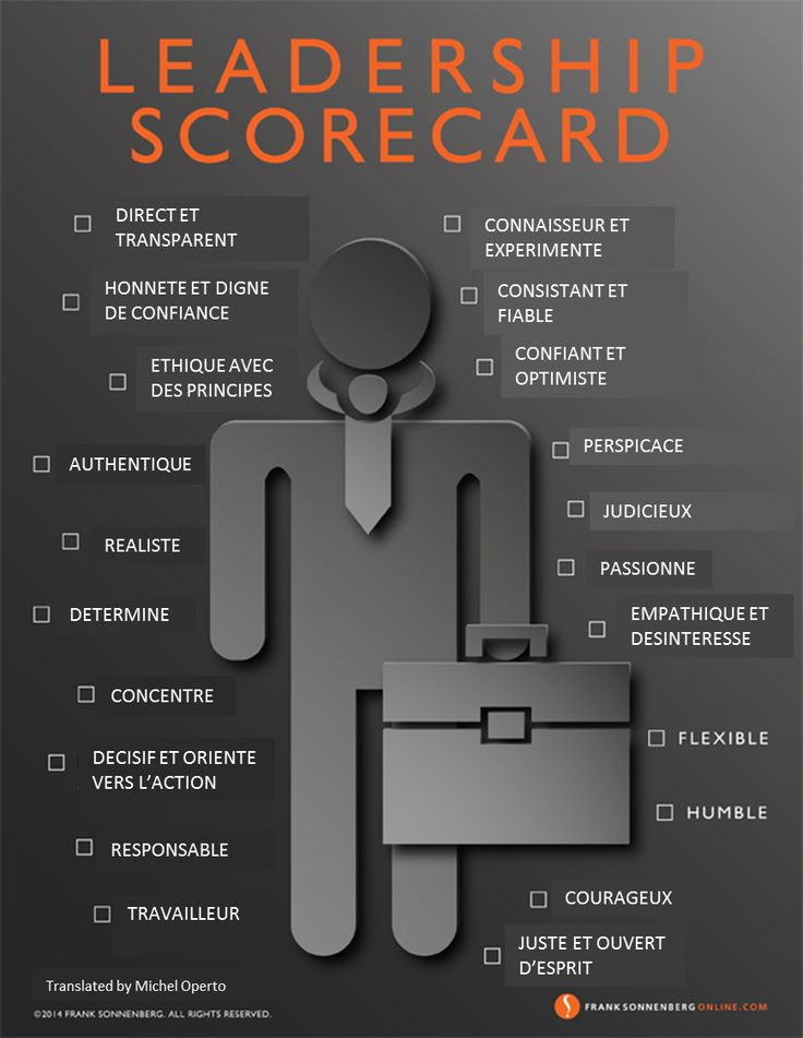 PM Leadership Scorecard par Frank Sonnenberg