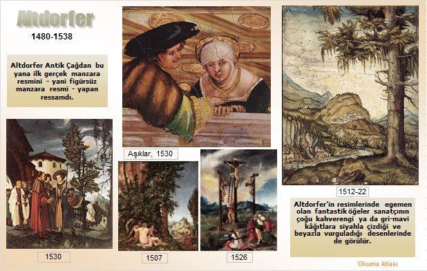 Okuma Atlası Sanat: Altdorfer, Albrecht