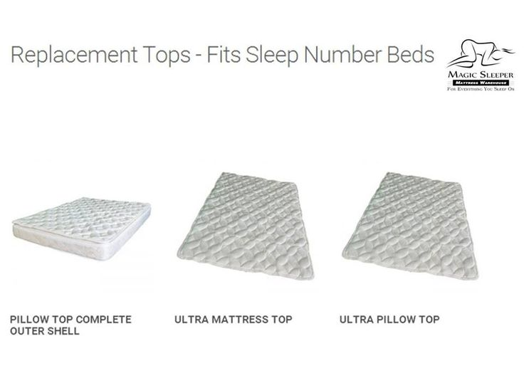 how to tell if your mattress is worn out