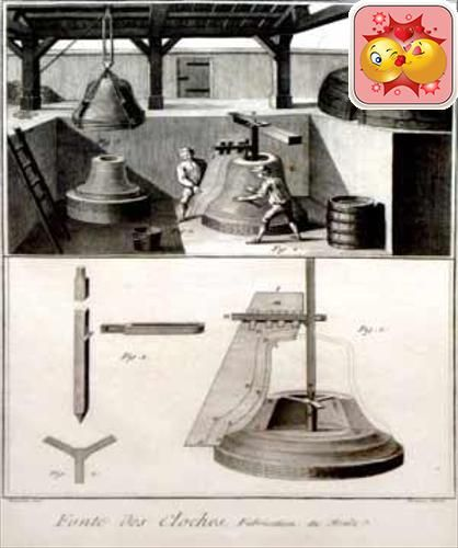 #collectibles This magnificently detailed copperplate engraving, #Fonts des Cloches, Fabrication de Moule (Casting Bells) Pl. II, from L'Encyclopedie, ou diction...
