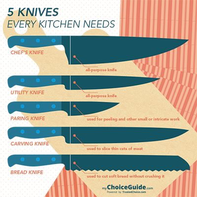 """Experts tell all - """"Don't waste money on a knife block."""""""