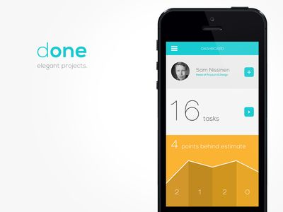 Dashboard for task managment app by Sam Joonas Nissinen