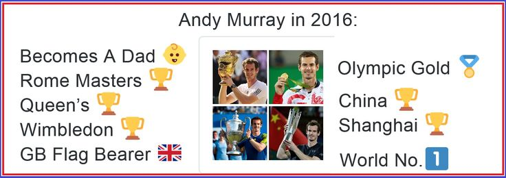Via Sporf: Andy Murray in 2016:  Becomes a Dad;  Rome Masters;  Queen's;  The Championships, Wimbledon;  2016 Rio Olympic GB Flag Bearer, Back-to-Back Singles Gold Medalist; China Masters;  Shanghai Masters; The ATP World No.1 (First Ever Man From Great Britain To Do So)