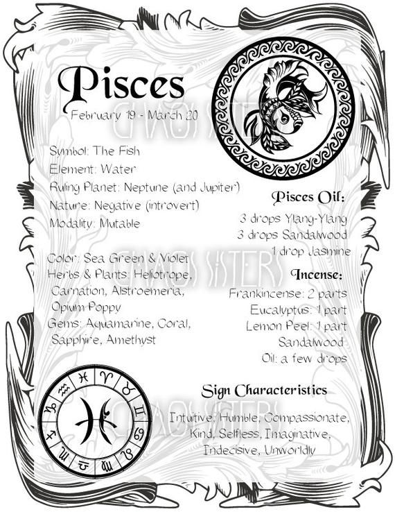 b37d23c06 Pisces Zodiac Sign Book of Shadow Printable PDF Page Wicca | Etsy